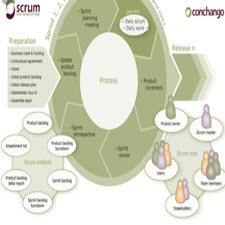 آنتولوژی مالک محصول در چارچوب توسعه نرم افزار اسکرام