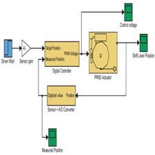 ارتقا سیستم کنترل فرمان با کنترل یک موتورDCبدون جاروبک[taliem.ir]