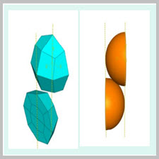 3D & three phase's micromechanical constitutive model[taliem.ir]