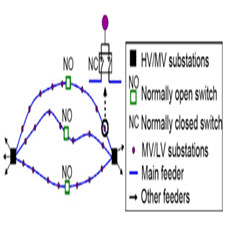 A Novel Hybrid Network Architecture to Increase[taliem.ir]