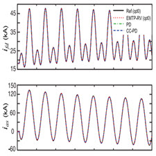 A Phase-Domain Synchronous Machine Model[taliem.ir]