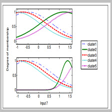 A Robust Approach to Estimate the Uniaxial[taliem.ir]