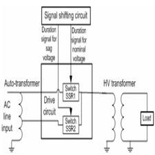 A Single-Phase Voltage Sag Generator for[taliem.ir]