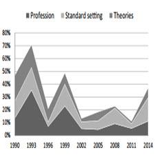 A case study of critique Critical perspectives on critical[taliem.ir]