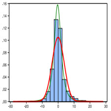 A stochastic dominance approach to financial risk management[taliem.ir]