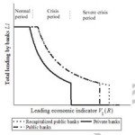 A theoretical model of bank lending does[taliem.ir]