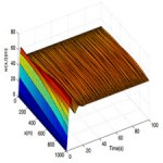 Adaptive boundary control of a flexible marine installation system[taliem.ir]