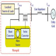 Advanced Control Architectures for Intelligent[taliem.ir]