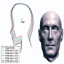 Age Synthesis and Estimation via Faces: A Survey