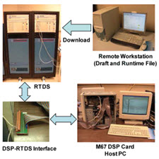 An Adaptive Control Strategy for DSTATCOM.[taliem.ir]