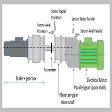 An SVM-Based Solution for Fault Detection in Wind Turbines[taliem.ir]