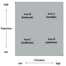 An analytical framework for handling production time variety at[taliem.ir]