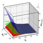 An experimental and numerical study on heat transfer[taliem.ir]