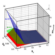 An experimental and numerical study on heat transfer[taliem.ir]