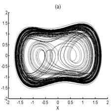 Application of Duffing Oscillators for[taliem.ir]