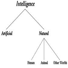 Artificial-intelligence_7aec5[taliem.ir]