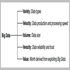 Big Data Computing and Clouds[taliem.ir]