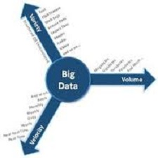 Big data for development applications