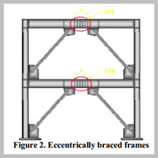 Comparison between Seismic Behavior of Suspended Zipper Braced Frames and Various EBF Systems