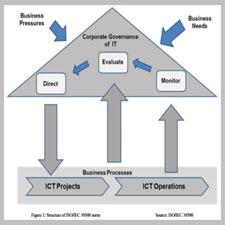 Corporate Informatics and Strategic Management[taliem.ir]