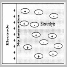 Corrosion Inhibitors[taliem.ir]