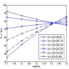 Cost Calculation in Bandwidth Degradation Schemes in Cellular Networks