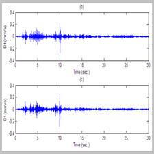 DAMAGE DETECTION OF STRUCTURES UNDER EARTHQUAKE EXCITATION USING DISCRETE WAVELET ANALYSIS