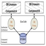 Data management for component-based embedded real-time systems[taliem.ir]