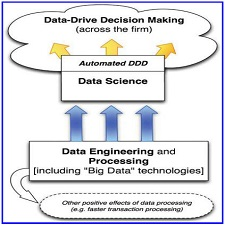 data_science_in_the_context