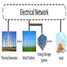 Distributed Economic Dispatch for Smart Grids With Random Wind Power[taliem.ir]