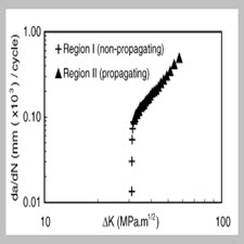 Effect of PWHT cycles on fatigue crack growth and toughness of[taliem.ir]