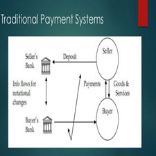 Electronic-payment-systems.[taliem.ir]