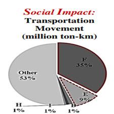 Environmental, Economic, and Social Implications of[taliem.ir]