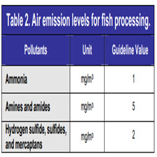 Environmental, Health, and Safety Guidelines for[taliem.ir]
