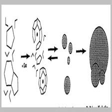 Gas hydrate formation inhibition using[taliem.ir]