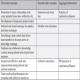 HR practices for explorative-taliem-ir