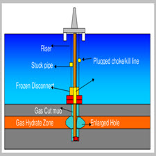 Hydrate-Related Drilling Hazards and Their Remedies[taliem.ir]