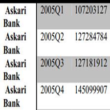 INTERNAL AND EXTERNAL DETERMINANTS OF PROFITABILITY OF BANKS[taliem.ir]