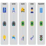 Impact of 5G Technologies-taliem-ir