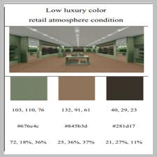 Impact of Interior Colors in[taliem.ir]