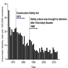 Impact of individual resilience and safety climate on safety performance[taliem.ir]