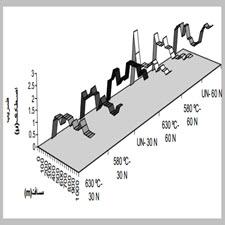 Investigation of Abrasion Properties of Metallized Metallurgical Steel of Astaloy CrM[taliem.ir]