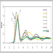 Investigation of Six Imidazolium-Based Ionic Liquids as[taliem.ir]
