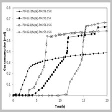 Kinetic investigation of methane hydrate in the presence of[taliem.ir]