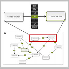 Mental Modeler A Fuzzy-Logic Cognitive Mapping Modeling Tool for[taliem.ir]