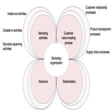 N-REL A comprehensive framework of social[taliem.ir]