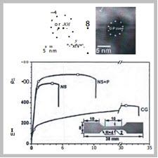 Nanocrystals - Nanowires - Nanolayers[taliem.ir]