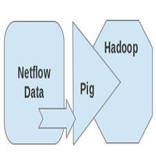 netflow_analysis_hadoop-pig