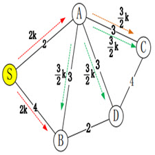Network Coding Based Reliable Broadcast Protocol in Multi-Channel Multi-Radio Wireless Mesh Networks