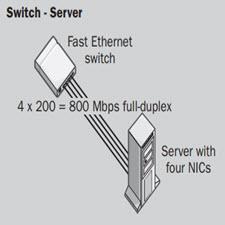 Networking[taliem.ir]